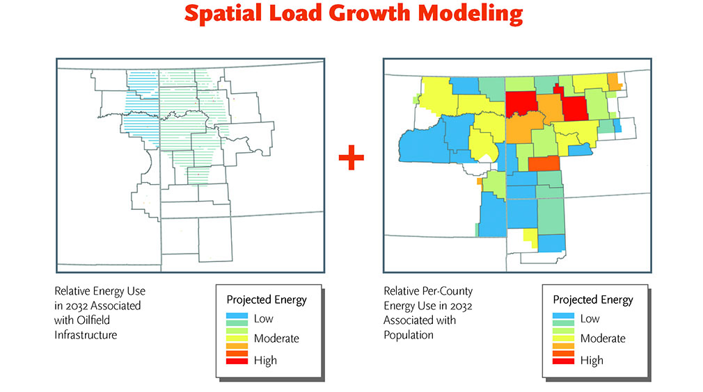 Williston Basin Oil and Gas Electrical Load Growth Forecast